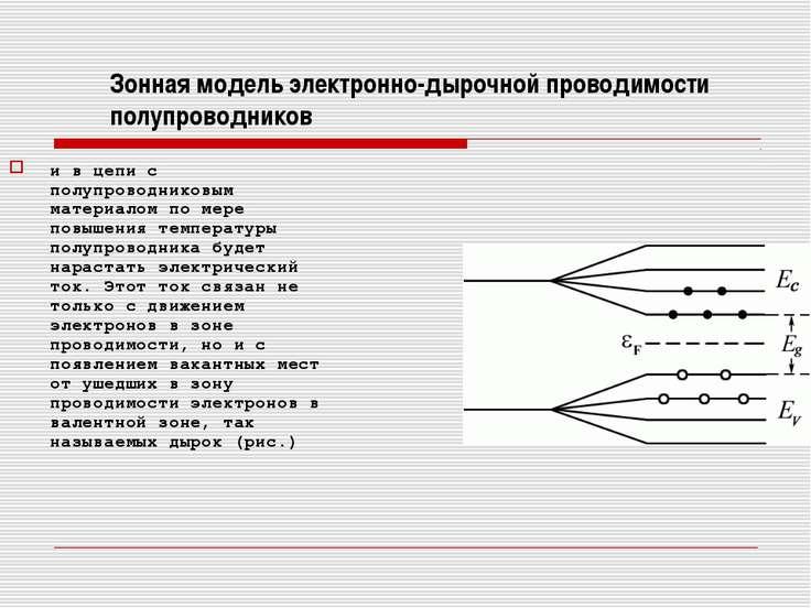 Зонная модель электронно-дырочной проводимости полупроводников и в цепи с пол...