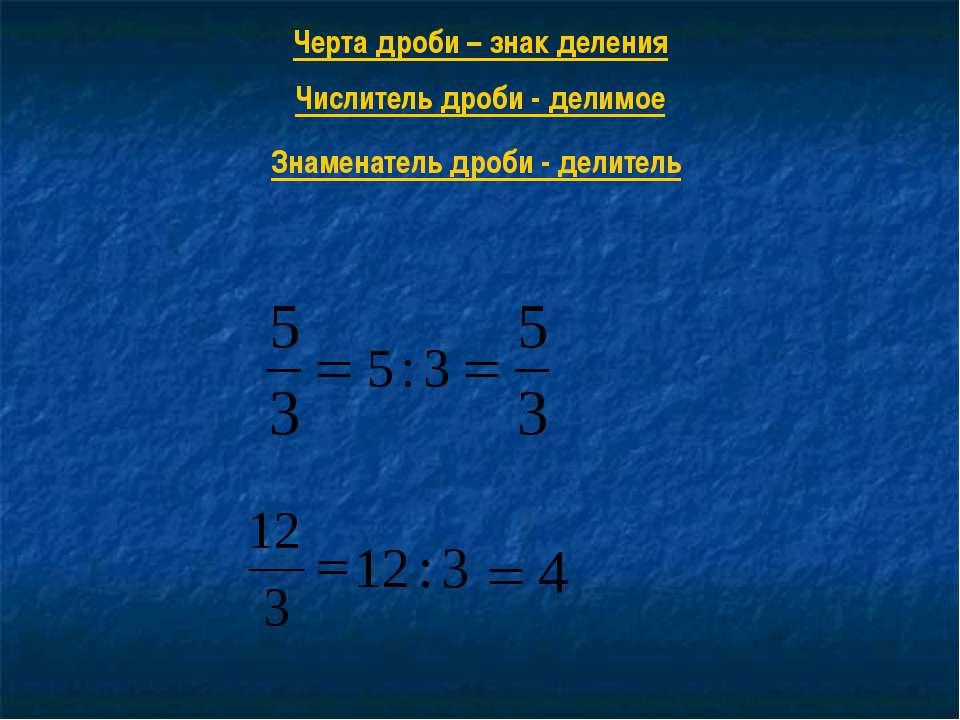 Черта дроби – знак деления Числитель дроби - делимое Знаменатель дроби - дели...