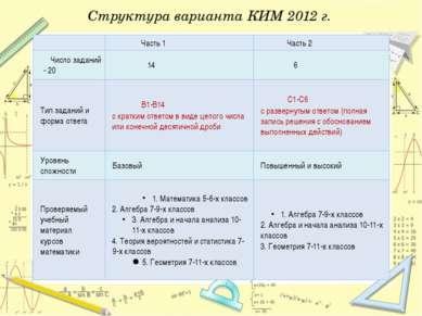 Структура варианта КИМ 2012 г. Часть 1 Часть 2 Число заданий - 20 14 6 Тип за...