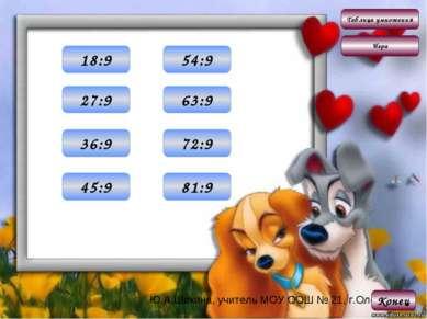 Таблица умножения Игра Конец 2 18:9 3 27:9 4 36:9 5 45:9 6 54:9 7 63:9 8 72:9...