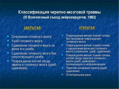 Классификация черепно-мозговой травмы (III Всесоюзный съезд нейрохирургов, 19...