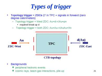 * Types of trigger Topology trigger + ZDCs (r0 in TPC + signals in forward (z...