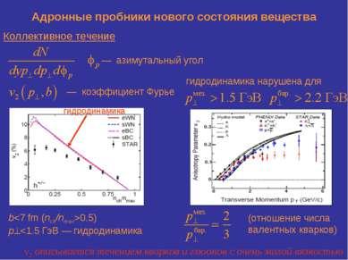 Адронные пробники нового состояния вещества Коллективное течение — азимутальн...