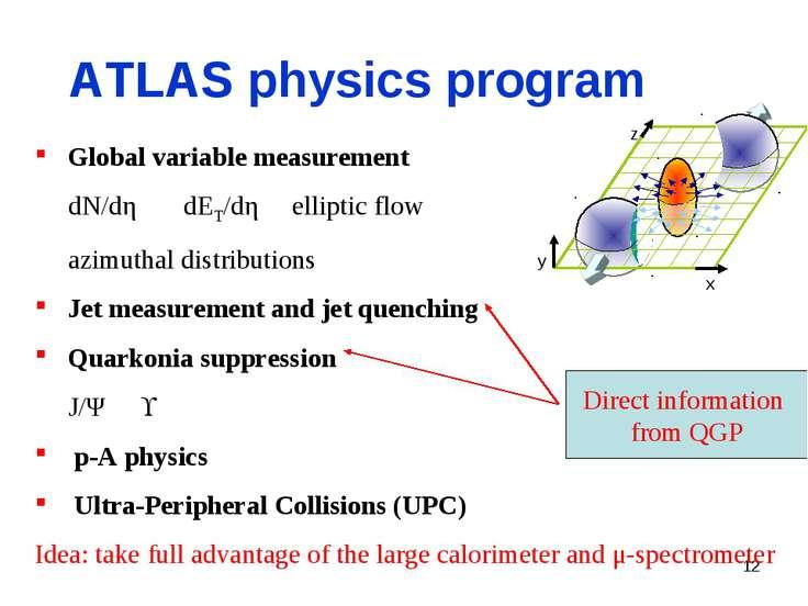 * ATLAS physics program Global variable measurement dN/dη dET/dη elliptic flo...