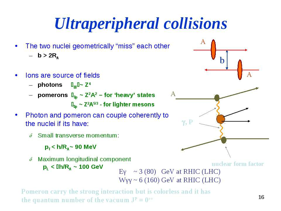 "* Ultraperipheral collisions The two nuclei geometrically ""miss"" each other b..."
