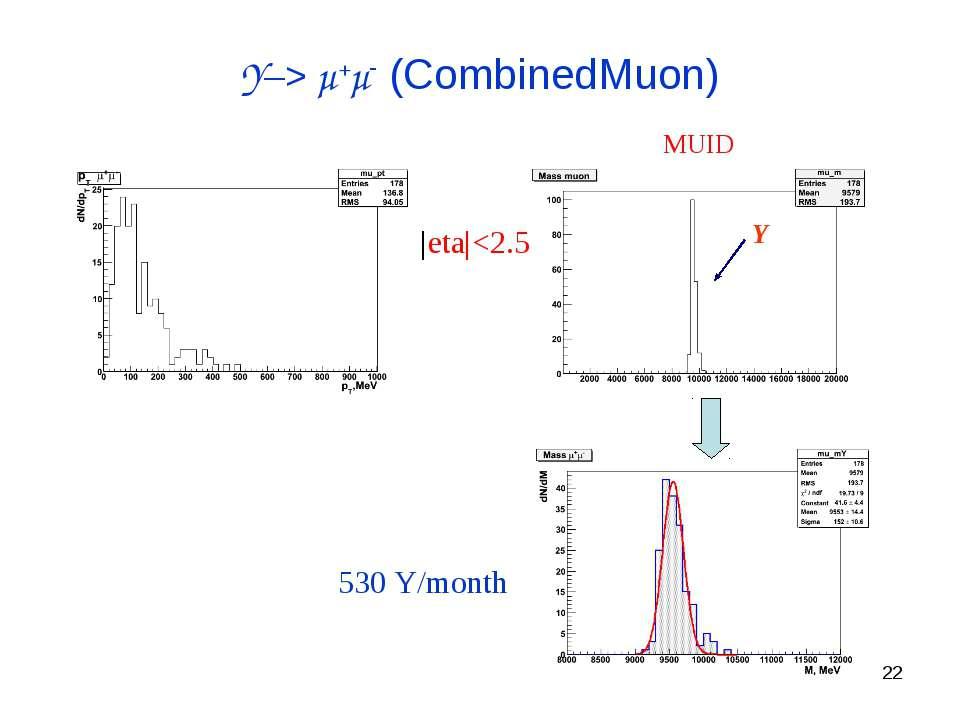 * Y–> μ+μ- (CombinedMuon) MUID |eta|
