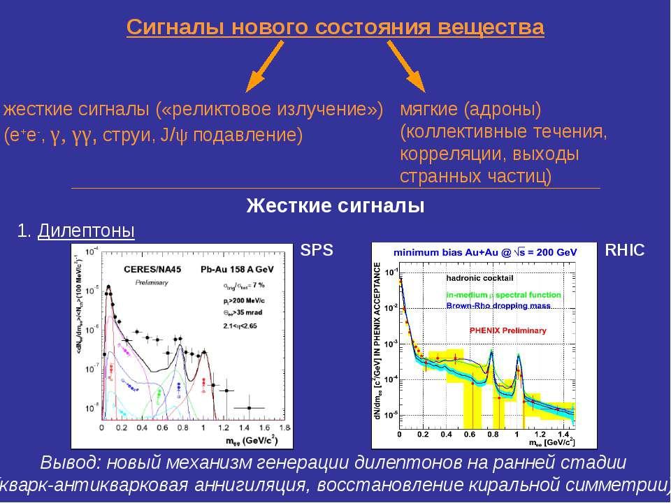Сигналы нового состояния вещества Жесткие сигналы мягкие (адроны) (коллективн...