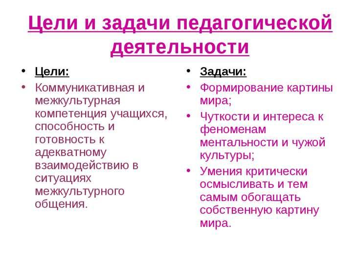 Цели и задачи педагогической деятельности Цели: Коммуникативная и межкультурн...