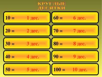 20 = 40 = 30 = 50 = 60 = 70 = 80 = 90 = 10 = 100 = 2 дес. 1 дес. 3 дес. 9 дес...