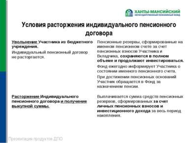 Условия расторжения индивидуального пенсионного договора Презентация продукто...