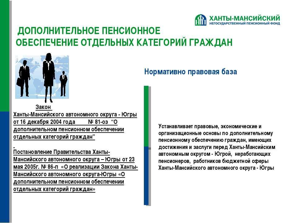 ДОПОЛНИТЕЛЬНОЕ ПЕНСИОННОЕ ОБЕСПЕЧЕНИЕ ОТДЕЛЬНЫХ КАТЕГОРИЙ ГРАЖДАН Закон Ханты...