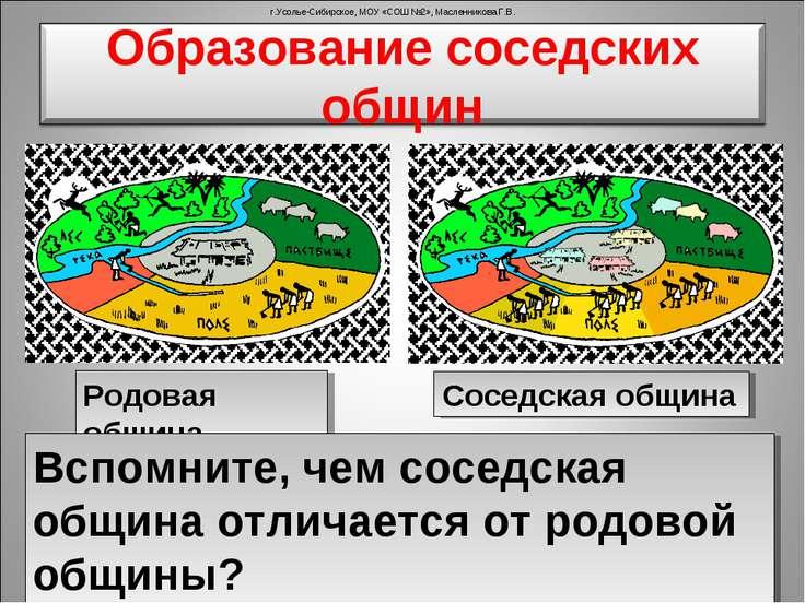 Родовая община Соседская община Вспомните, чем соседская община отличается от...