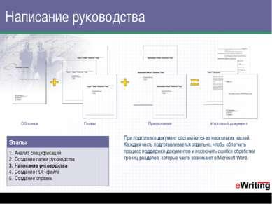 Написание руководства При подготовке документ составляется из нескольких част...