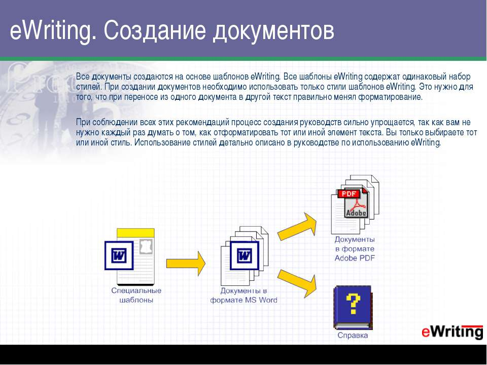 eWriting. Создание документов Все документы создаются на основе шаблонов eWri...