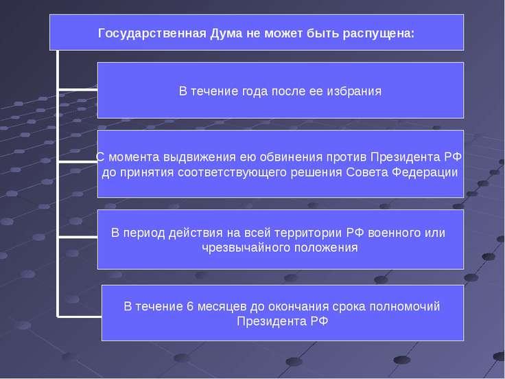 Государственная Дума не может быть распущена: В течение года после ее избрани...