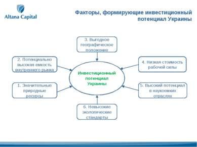 Факторы, формирующие инвестиционный потенциал Украины 3. Выгодное географичес...