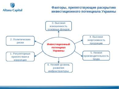 Факторы, препятствующие раскрытию инвестиционного потенциала Украины 3. Высок...