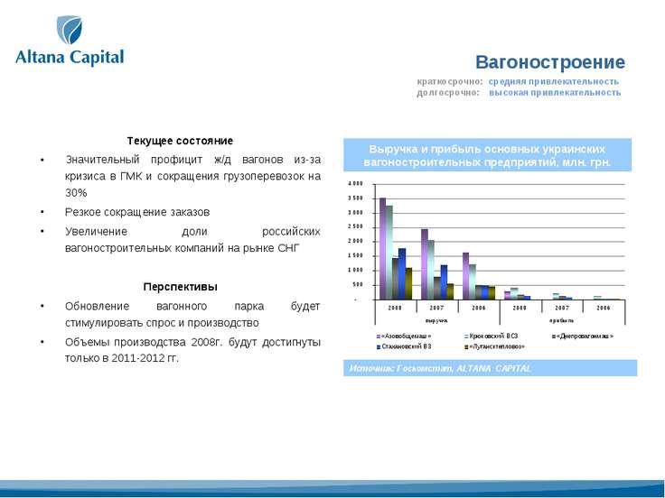 Вагоностроение Текущее состояние Значительный профицит ж/д вагонов из-за криз...