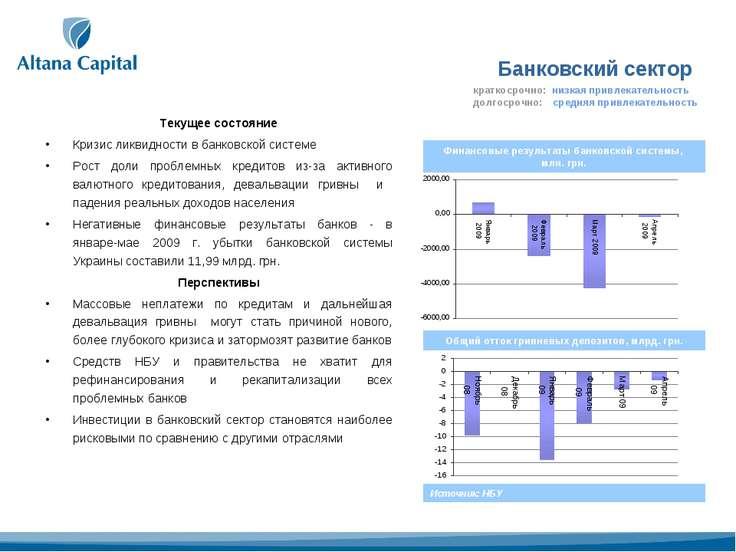 Банковский сектор Текущее состояние Кризис ликвидности в банковской системе Р...