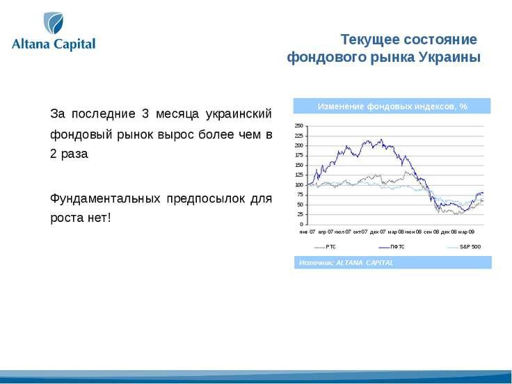 Текущее состояние фондового рынка Украины За последние 3 месяца украинский фо...