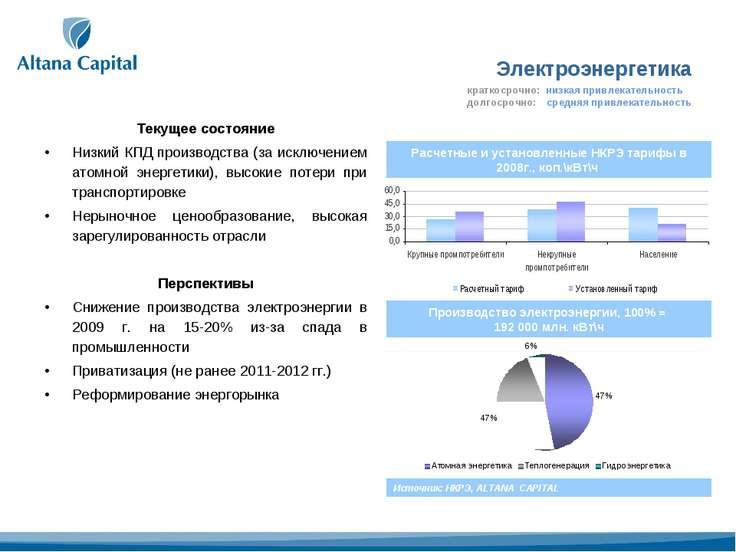 Электроэнергетика Текущее состояние Низкий КПД производства (за исключением а...