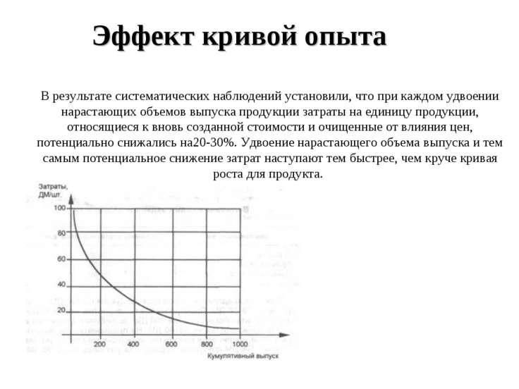 Эффект кривой опыта В результате систематических наблюдений установили, что п...