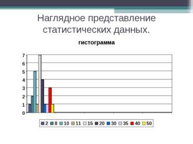 Наглядное представление статистических данных.