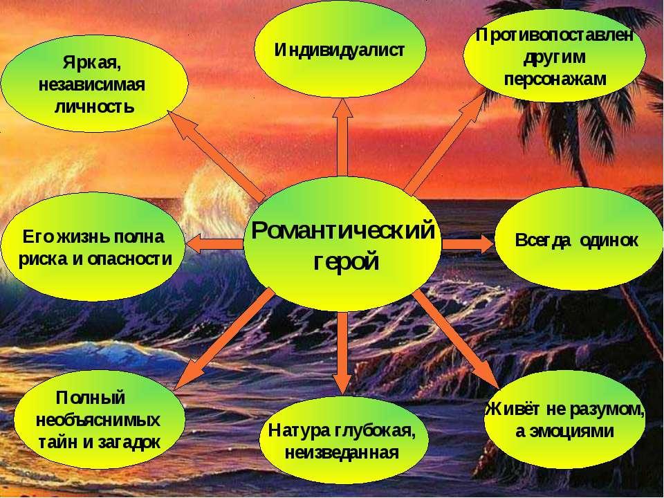 Романтический герой Яркая, независимая личность Индивидуалист Противопоставле...