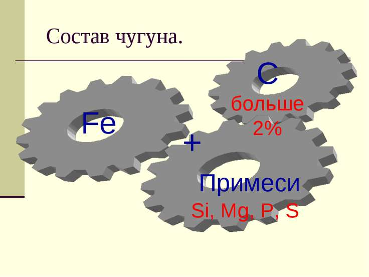 Состав чугуна. Fe C больше2% Примеси Si, Mg, P, S +