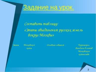 Задание на урок. Составить таблицу: «Этапы объединения русских земель вокруг ...