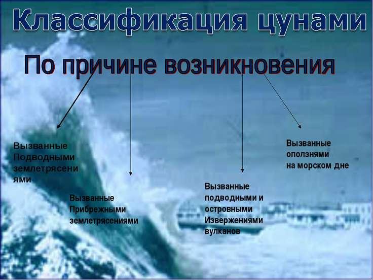 Вызванные Подводными землетрясениями Вызванные Прибрежными землетрясениями Вы...