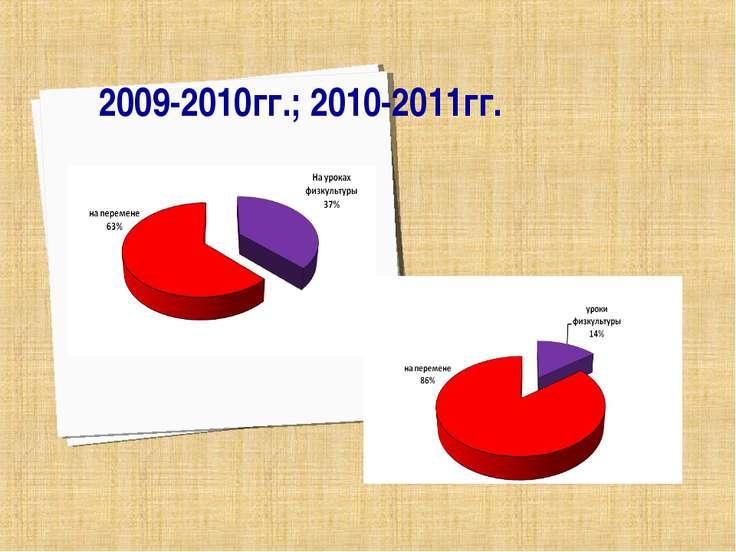 2009-2010гг.; 2010-2011гг.
