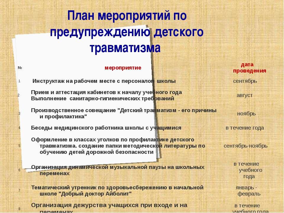 План мероприятий по предупреждению детского травматизма № мероприятие дата...