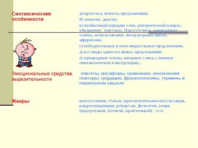 Синтаксические особенности а) простота, ясность предложений; б) монолог, диал...