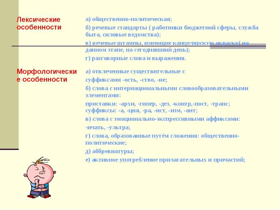 Лексические особенности а) общественно-политическая; б) речевые стандарты ( р...