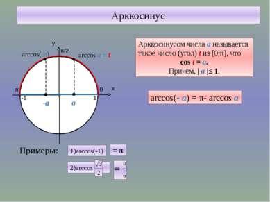 Арккосинус 0 π 1 -1 arccos(-а) Арккосинусом числа а называется такое число (у...