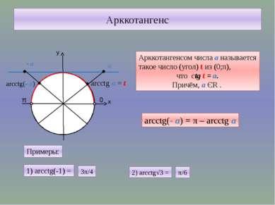 Арккотангенс у х 0 π arcctg а = t Арккотангенсом числа а называется такое чис...