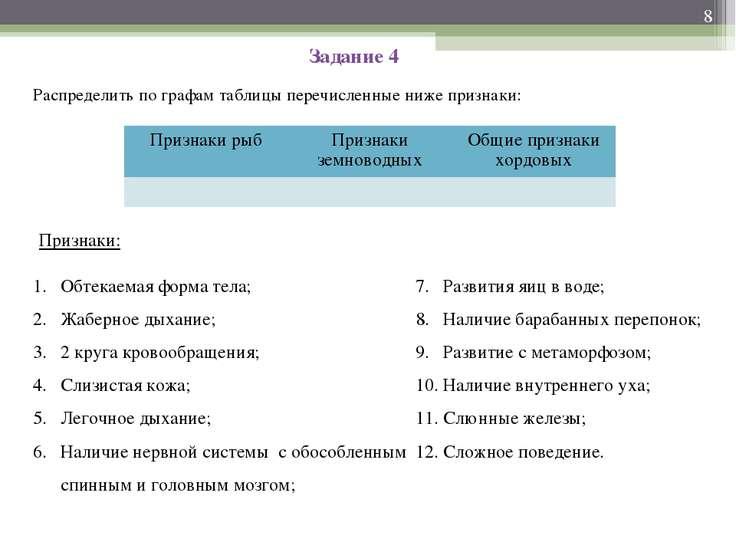 Задание 4 Распределить по графам таблицы перечисленные ниже признаки: Признак...