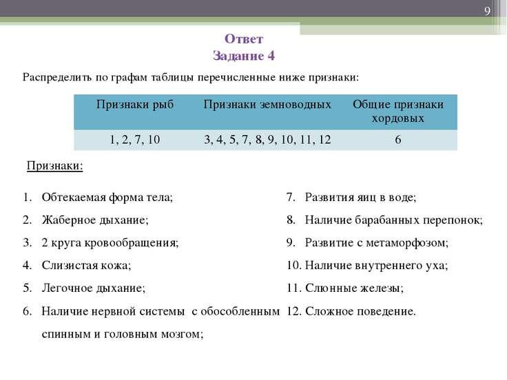 Ответ Задание 4 Распределить по графам таблицы перечисленные ниже признаки: П...