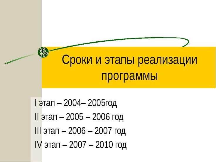 Сроки и этапы реализации программы I этап – 2004– 2005год II этап – 2005 – 20...