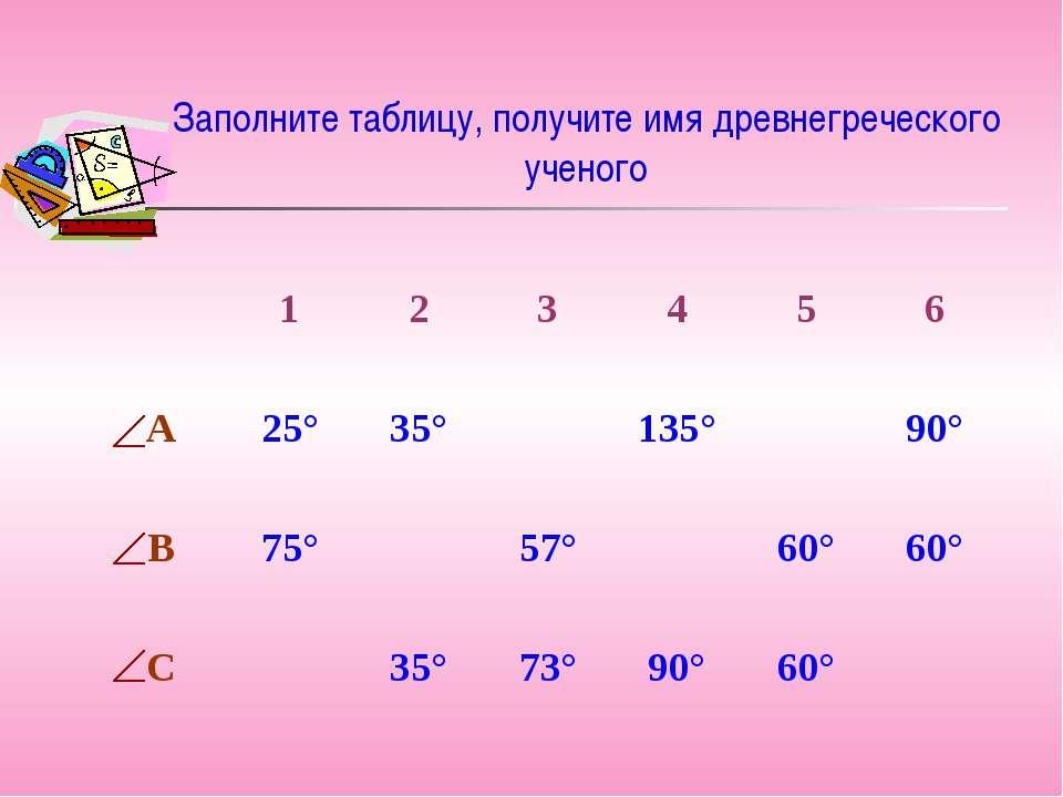 Заполните таблицу, получите имя древнегреческого ученого 1 2 3 4 5 6 А 25° 35...