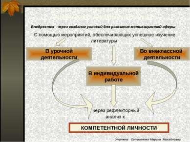 Модель педагогического сопровождения формирования компетентной личности С пом...
