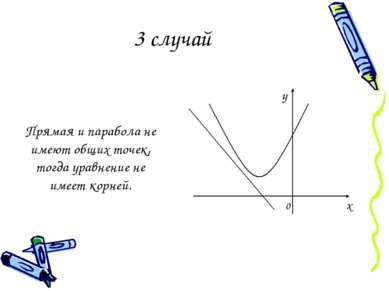 3 случай Прямая и парабола не имеют общих точек, тогда уравнение не имеет кор...