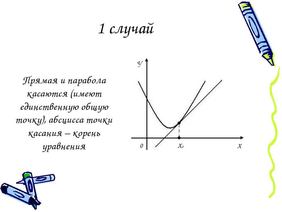 1 случай Прямая и парабола касаются (имеют единственную общую точку), абсцисс...