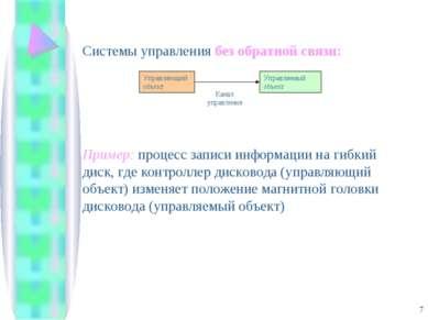 * Системы управления без обратной связи: Пример: процесс записи информации на...