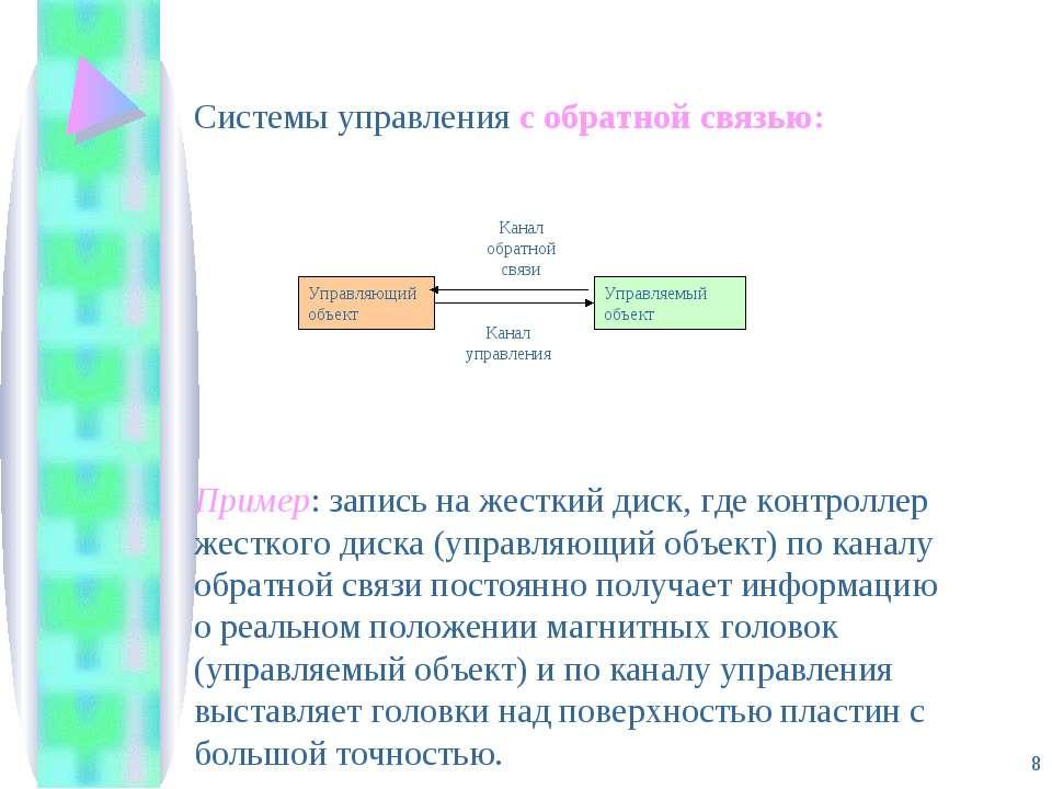 * Системы управления с обратной связью: Пример: запись на жесткий диск, где к...
