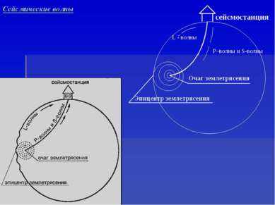 Сейсмические волны