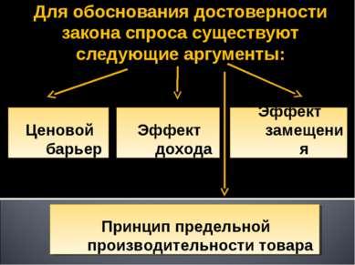 Для обоснования достоверности закона спроса существуют следующие аргументы: Ц...