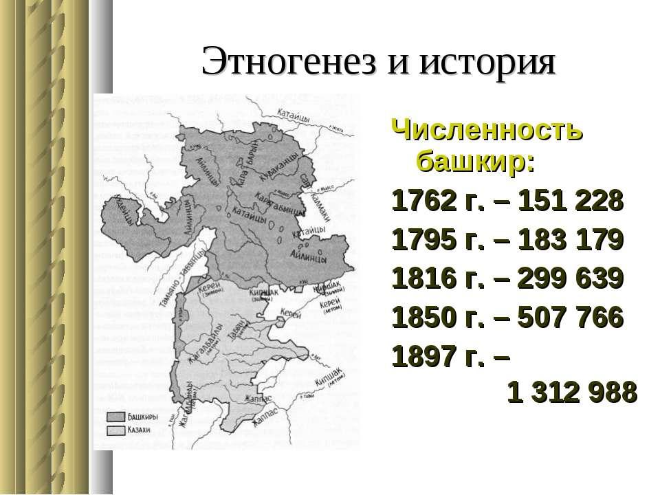 Этногенез и история Численность башкир: 1762 г. – 151 228 1795 г. – 183 179 1...