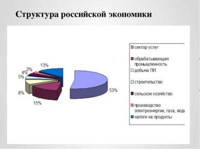 Структура российской экономики